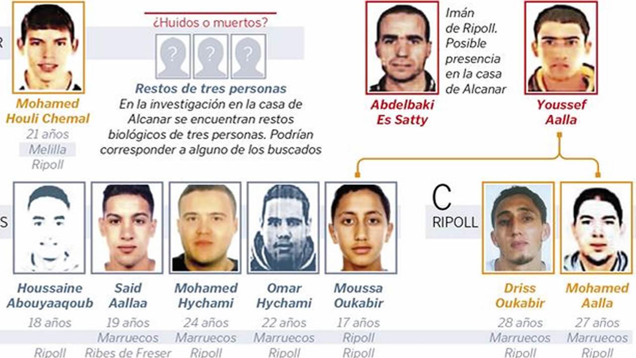 Atentados en Cataluña: Quién es quién en la célula terrorista